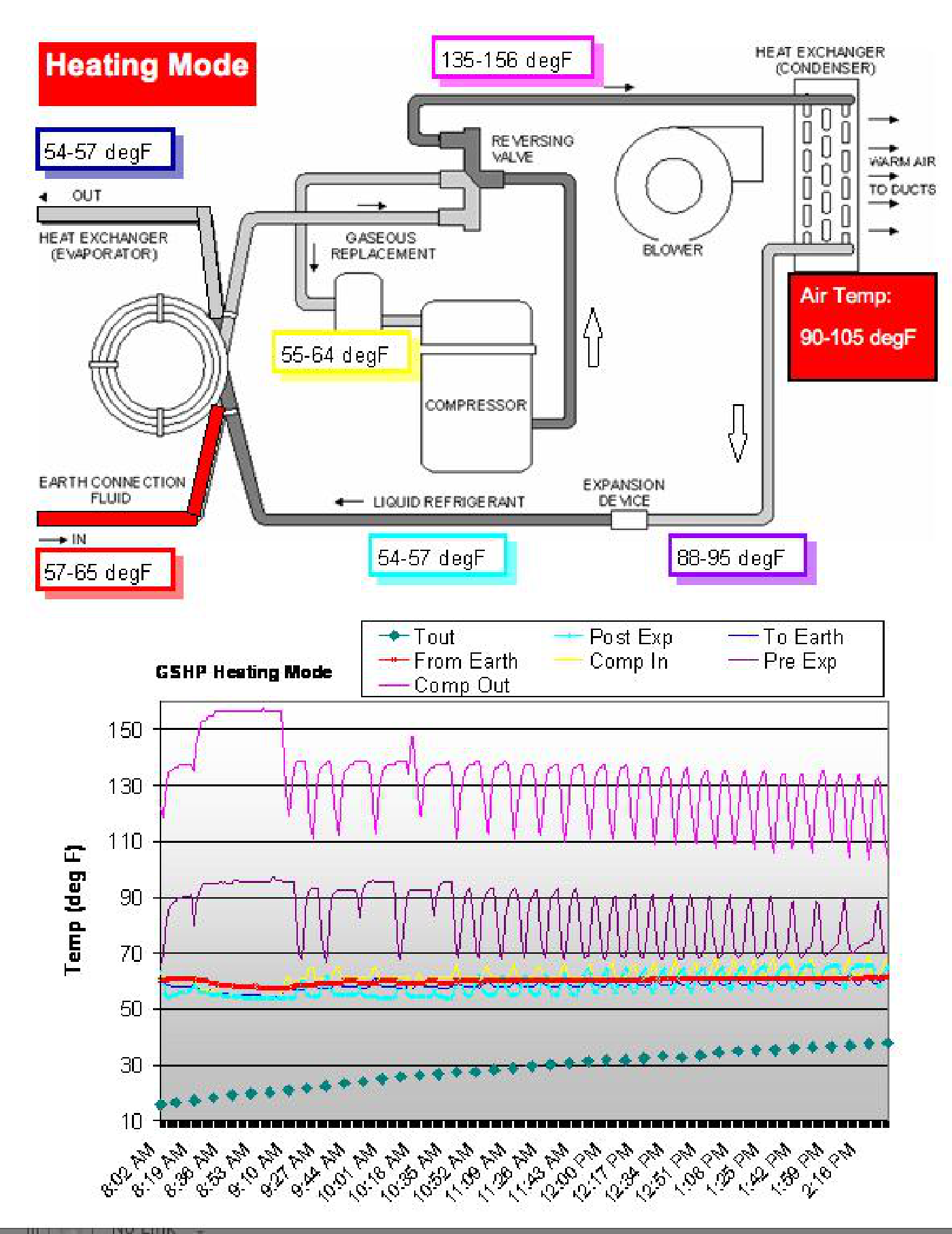 The Westbrook House Systems 3 Ton Geothermal Heat Pump Wiring Diagram Ground Source Data